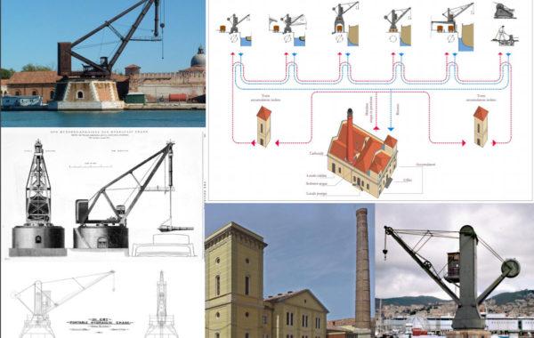 Protetto: I Mitici Giganti dei Porti: energie ed evoluzione nel tempo